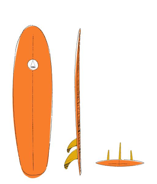 FUN try fin